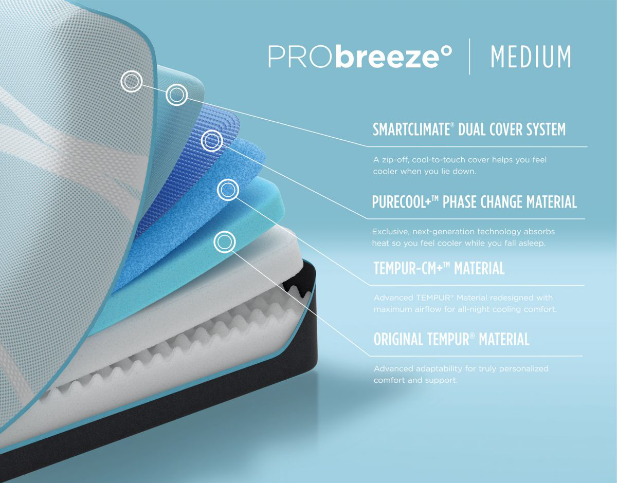 Picture of ProBreeze Med Queen Mattress