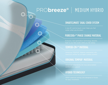 Picture of ProBreeze Medium Hybrid Full Mattress