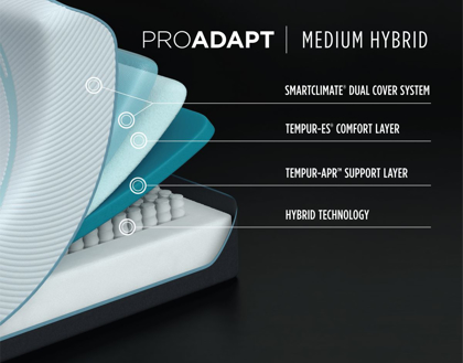 Picture of ProAdapt Medium Hybrid Queen Mattress