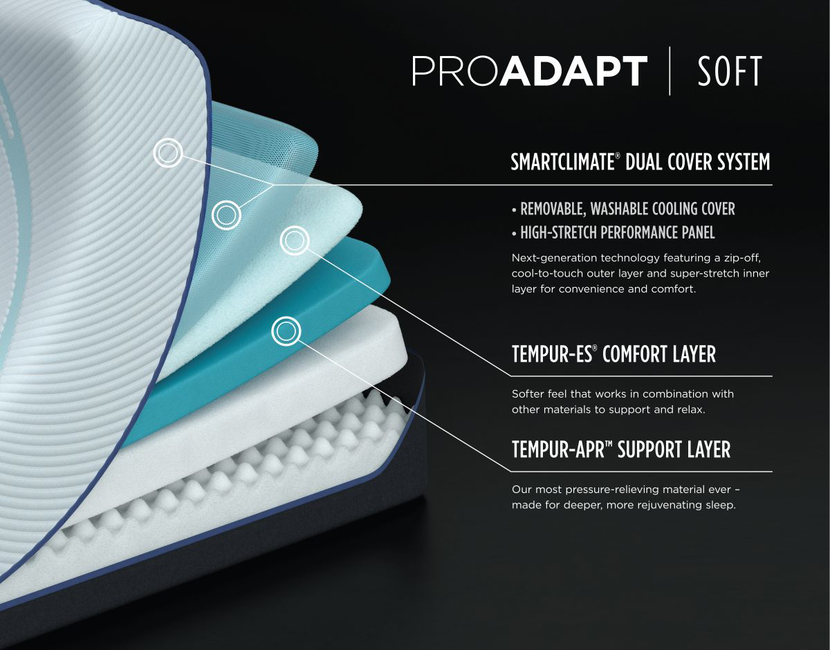 Picture of ProAdapt Soft Twin Mattress