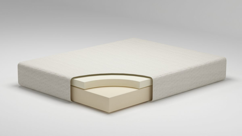 Chime 8in Foam Full Mattress