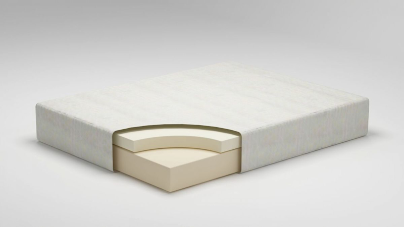 Chime 12in Foam King Mattress